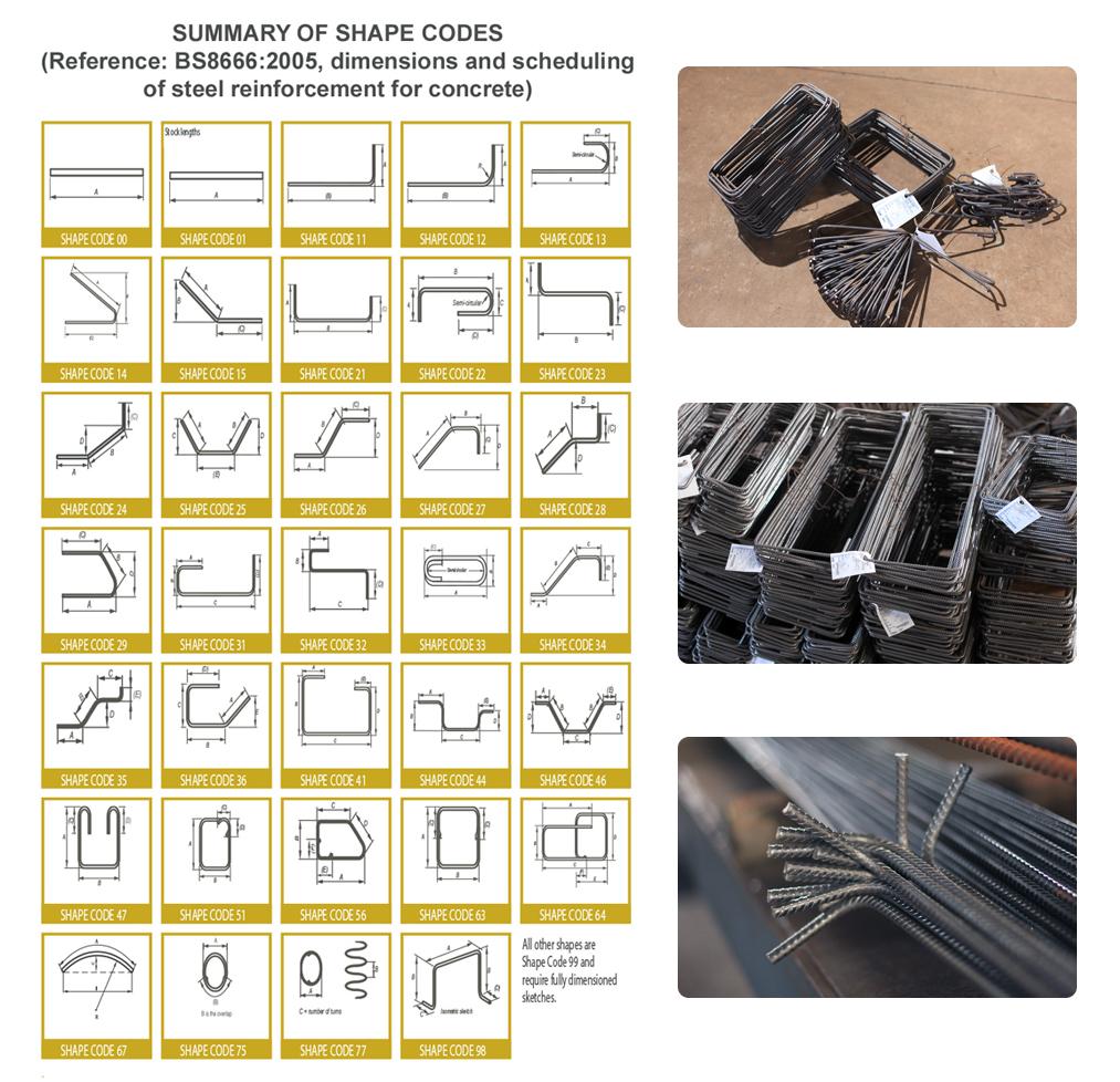Shape Codes Cut & Bend Reinforcing Steel