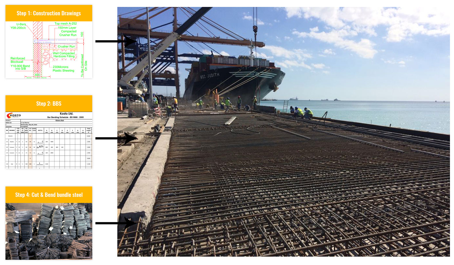 Reinforcing steel fixing