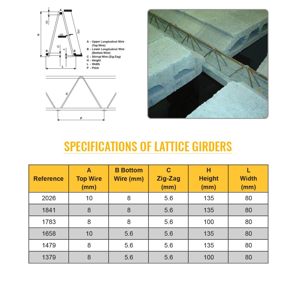lattice-brc-thru-frencing-best-fence