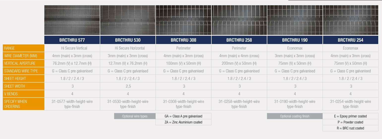 fencing-details-3